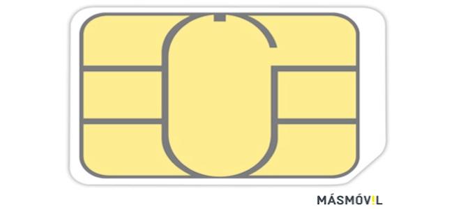nanosim 1