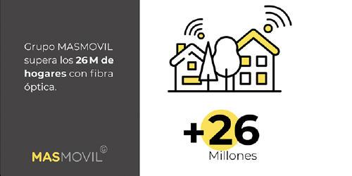 26 millones clientes MASMOVIL