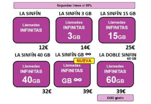 SINFIN GB Infinitos Yoigo nueva