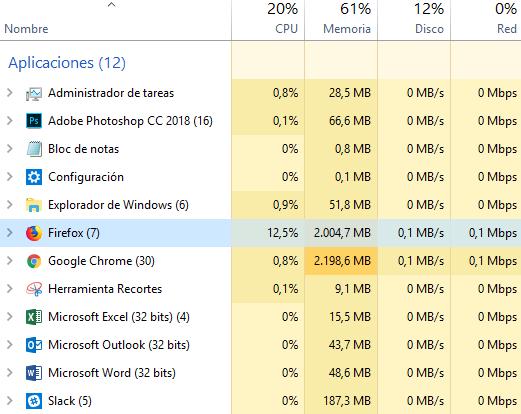 Diferencias Chrome y Firefox