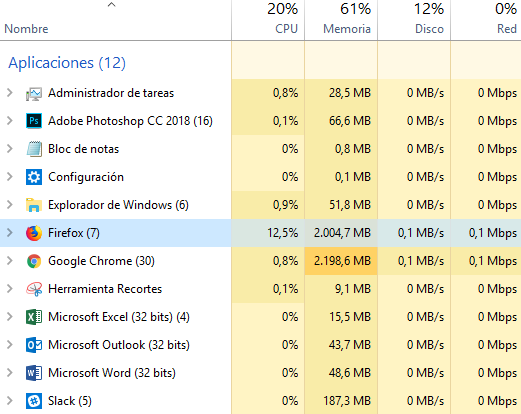 Diferencias Chrome y Firefox
