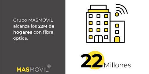 22 millones de hogares con fibra óptica