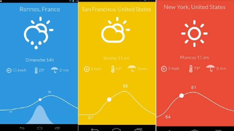 aplicación previsión meteorológica