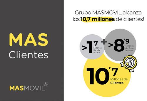 10,7 millones de clientes MASMOVIL