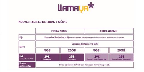 NUevas tarifas de Fibra y móvil de Llamaya