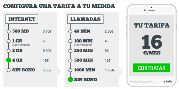 oferta de internet móvil
