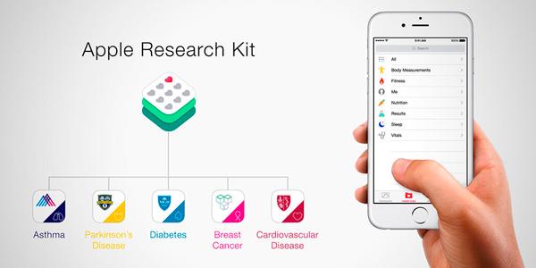 Research Kit