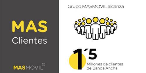 Somos el operador alternativo que menos ha tardado en alcanzar 1,5M de clientes de banda ancha fija en España