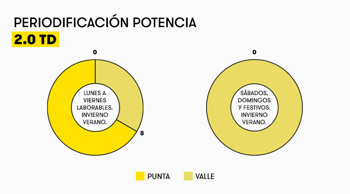 MM_Energia_grafico_2.jpg