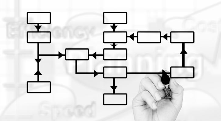 ¿Cuántos tipos de organigrama existen?