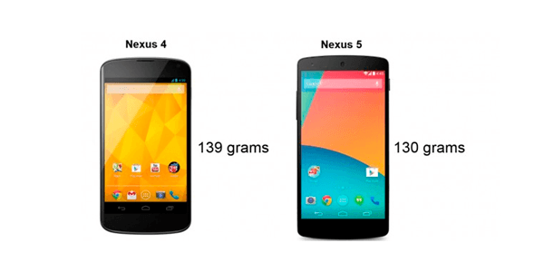 móviles de Google | nexus