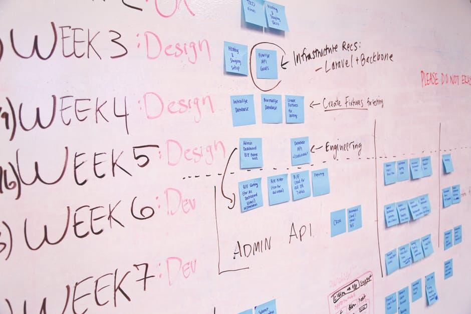 pasos para hacer un plan de negocio