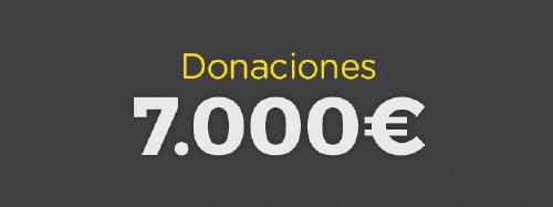 Donaciones MASMOVIL Empleados