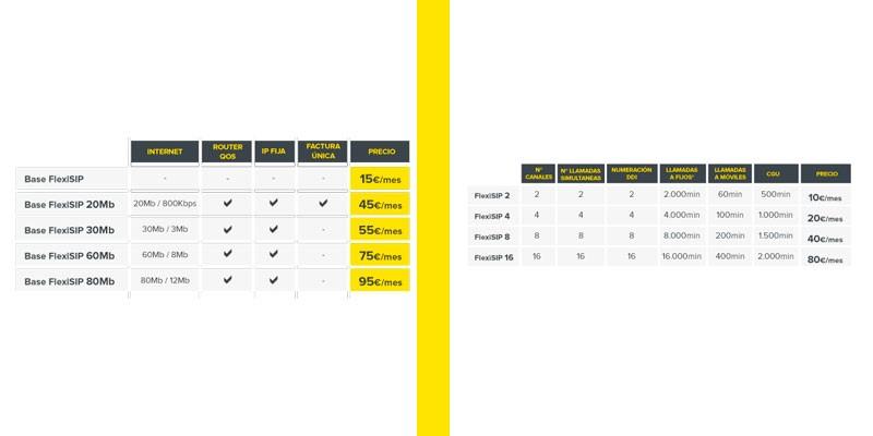 tarifas-flexi | Flexi PBX