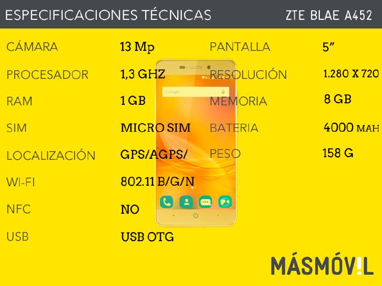 Características ZTE Blade A452