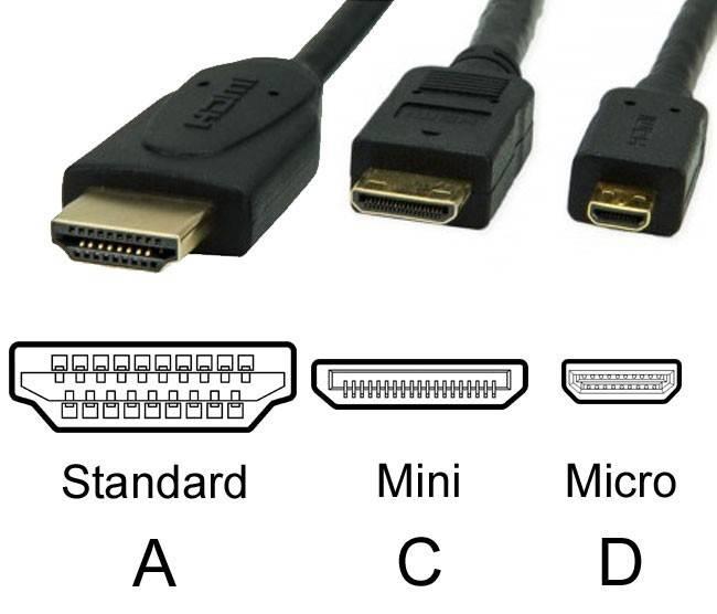 Tipos de HDMI
