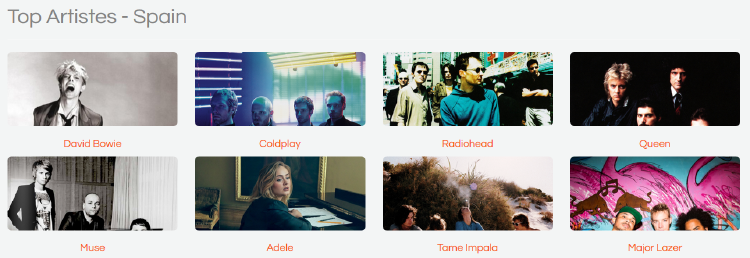 Alternativas gratuitas a spotify | grooveshark