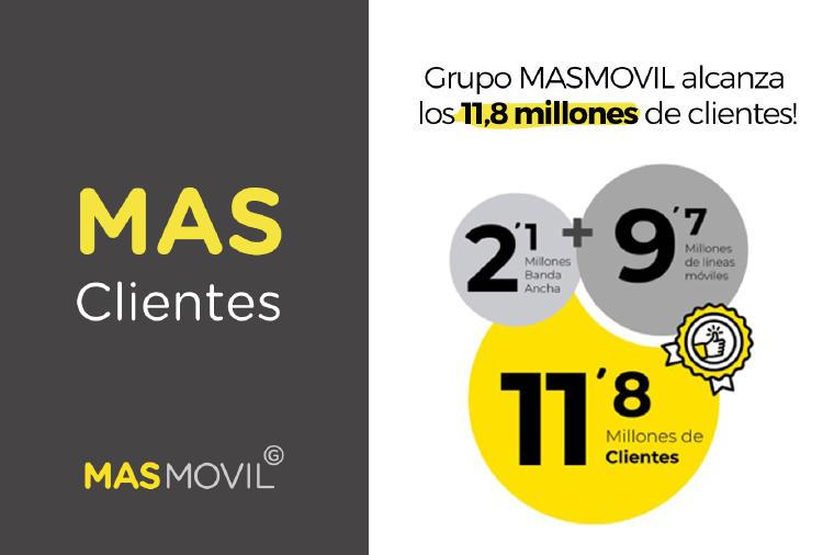 Clientes MASMOVIL 11,8 millones