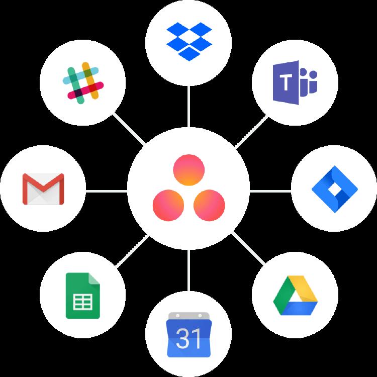 Apps que funcionan con Asana