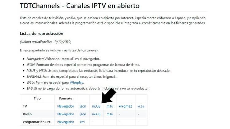 TDT Online España GitHub