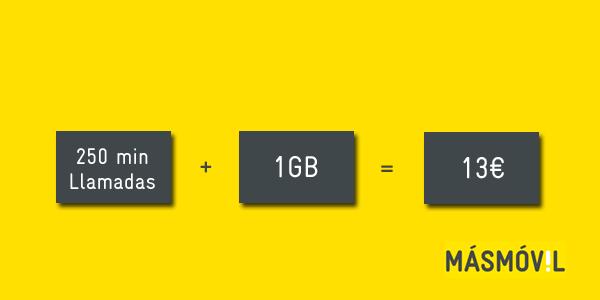 tarifa móvil de 1GB + 250 minutos por 13 ?