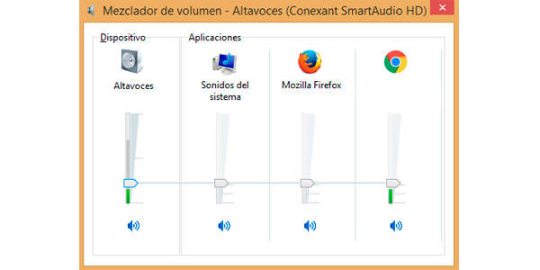 Volumen Windows