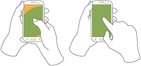 Formas de sujetar un móvil