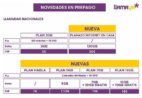 Nuevas-tarifas-Llamaya-ahorro-Prepago