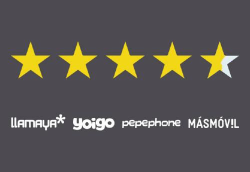 apps y webs del Grupo MASMOVIL