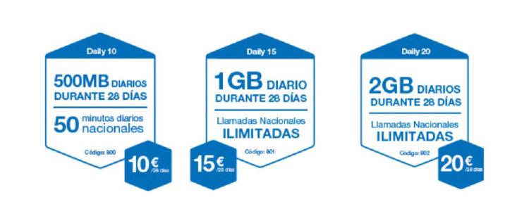 DAILY mobile duplica los Gigas