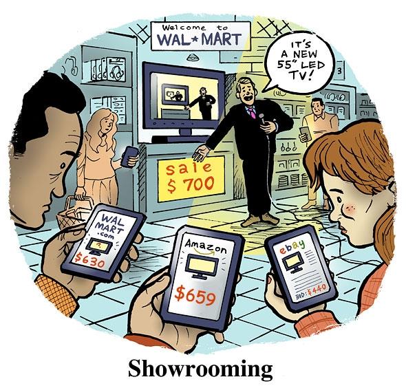 showrooming-pic