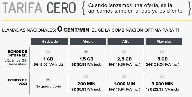 Combinaciones_tarifa_cero