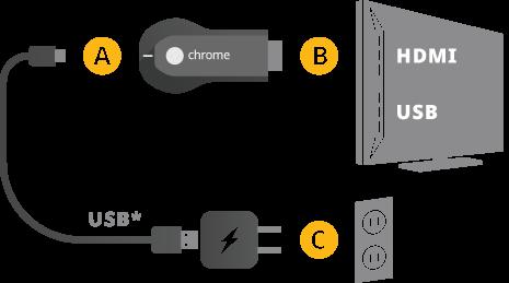 Cómo configurar Google Chrome Chromecast para PC y MAC | conectar chromecast