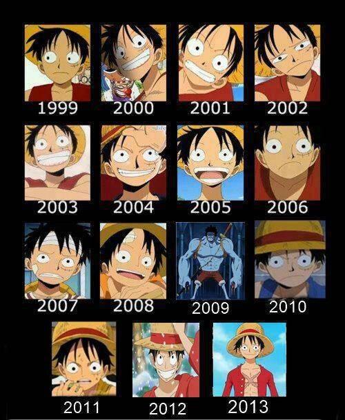 Evolución personajes One Piece