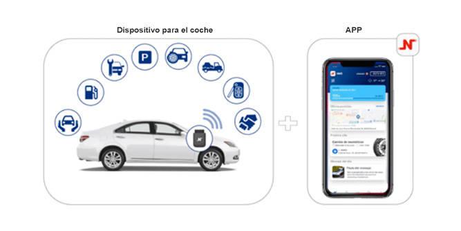 Conectividad Wifi: WIFI para todos los ocupantes del vehículo con 3GB al mes durante 12 meses.