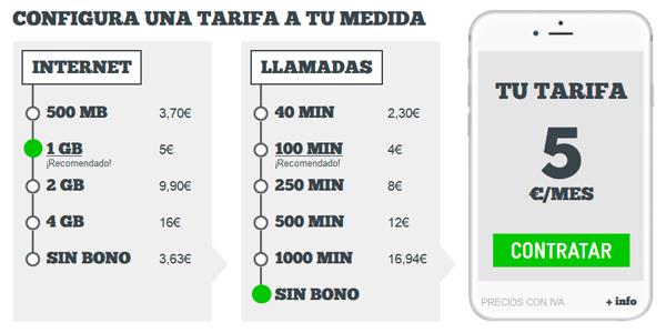 tarifas móviles baratas