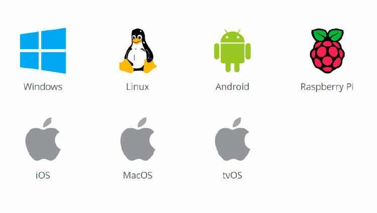 kodi plataformas descargar