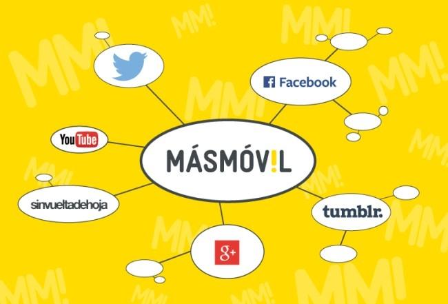masmovil-redes-sociales