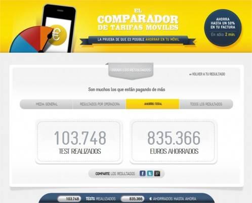 Comparardor de tarifas para móvil