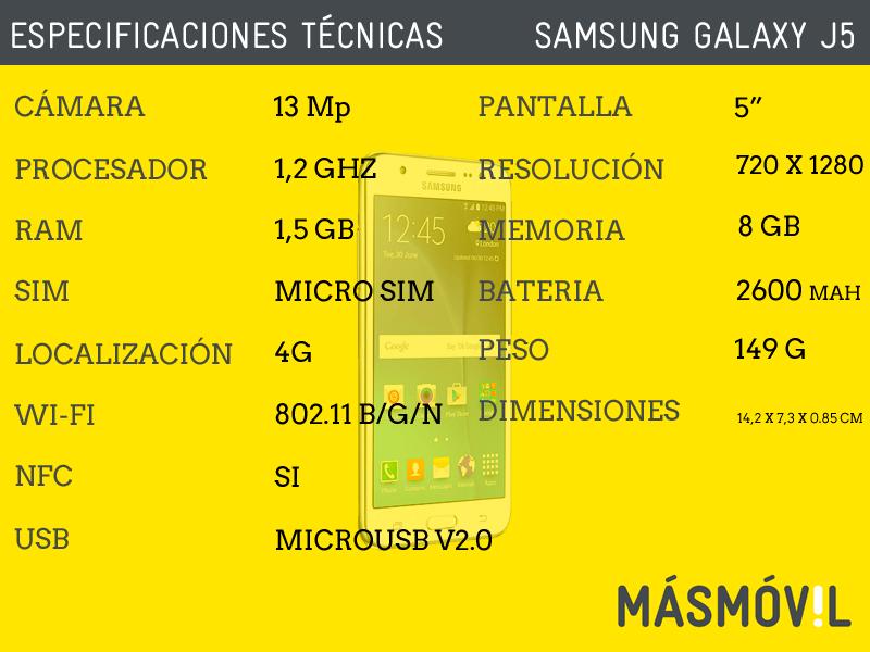 Características técnicas Samsung Galaxy S6