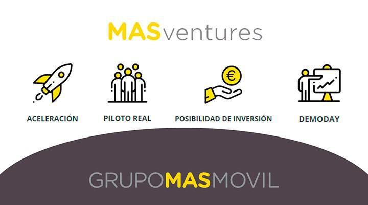 MASventures startups
