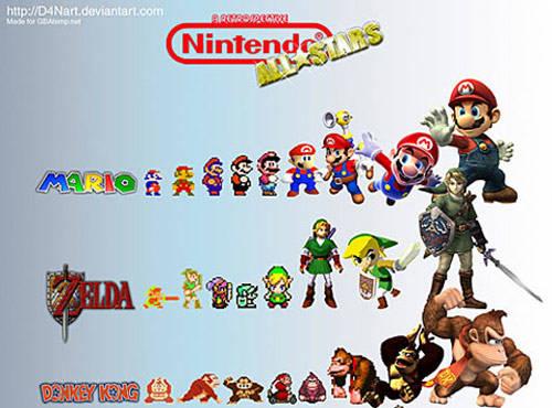 Evolución personajes Nintendo